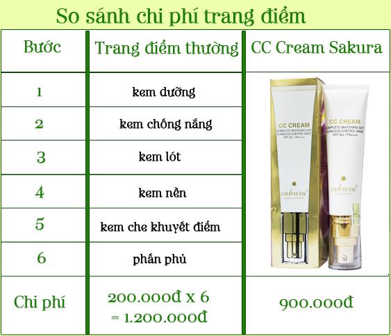 kem trang diem sakura cc cream